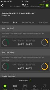 Draftkings Sportsbook Stats Hub