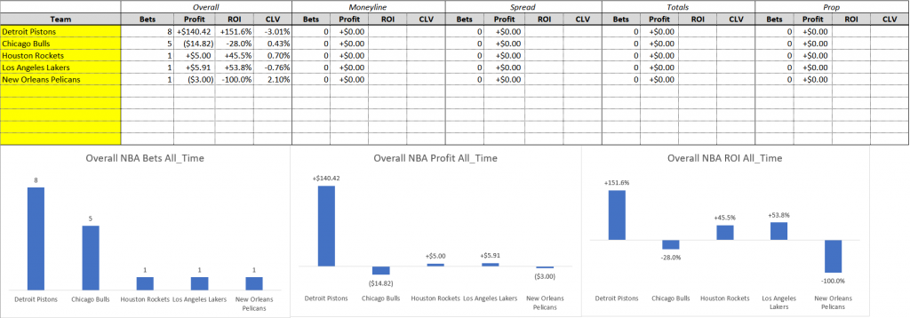 Sports bet tracker spreadsheet winner sports bet
